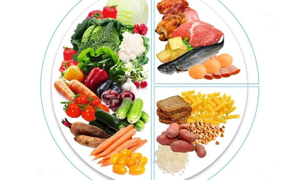 системное питание картинки простая для обучения